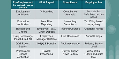HR & PAYROLL 101 TRAINING COURSE tickets
