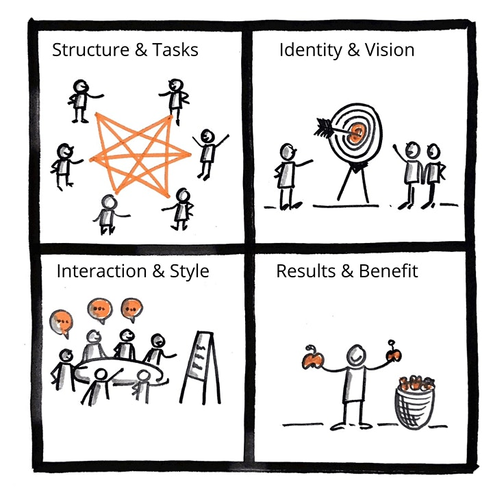 Finding inspiration to boost networked collaboration image