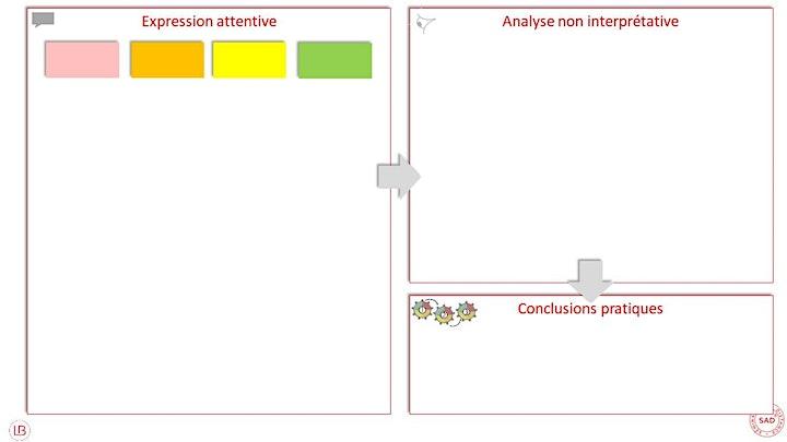 Image pour Diagnostic Partagé - Animer un baromètre on-line