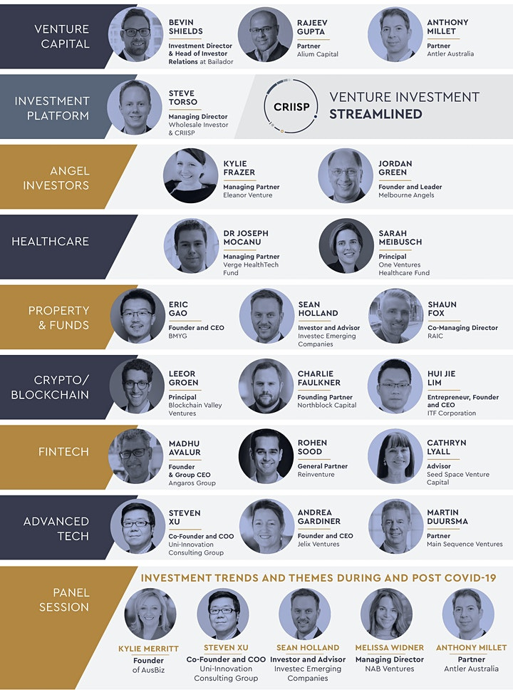 CRIISP Venture Investment Summit image