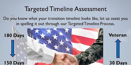 Transition Targeting Timeline Assessment tickets