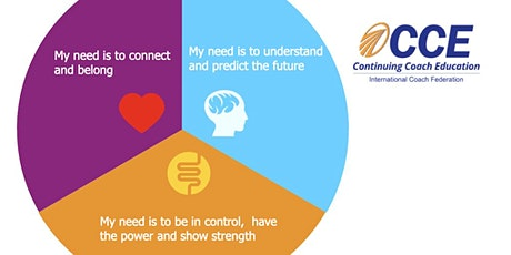 The 3 Brains Language&Relationships Training ICF CCEU Accredited tickets