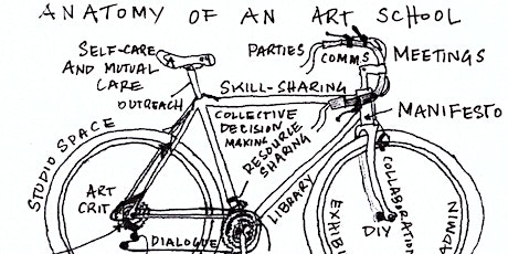 Self-organisation for a co-operative art school / Antiunversity Now! 2020 tickets