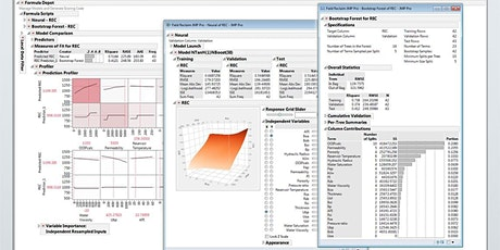 Optimizing Pharmaceutical Production Processes Using QBD methods tickets