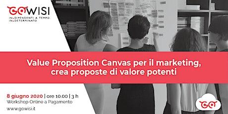 Value Proposition Canvas per il marketing, crea proposte di valore potenti biglietti