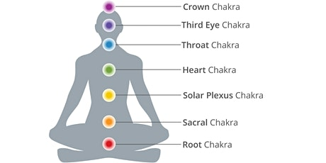 """""""The 7th Chakras Master Class"""" With Alex Cohen tickets"""