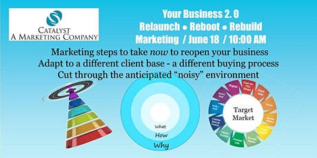 Marketing Your Business 2.0:  Reboot - Relaunch - Rebuild tickets