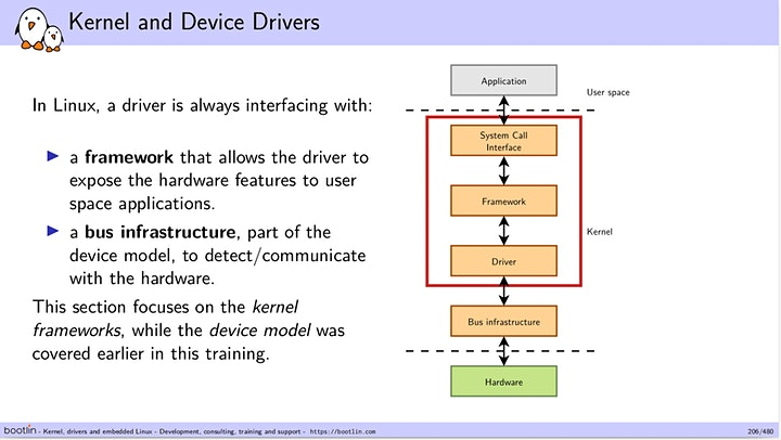 Bootlin Embedded Linux Kernel and Driver Development Training Seminar image