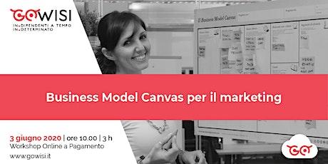 Business Model Canvas per il marketing biglietti