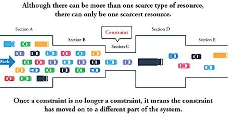 Capacity Building - Governare il flusso nel mondo VUCA biglietti
