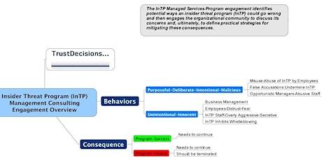 "TrustDecisions ""Insider Threat Program"" (InTP) Workshop tickets"