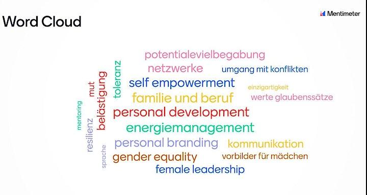 Barcamp Women Empowerment: Bild