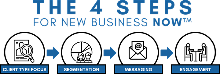 The Four Steps to New Business Now™ image