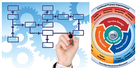 Successful ITIL Process Projects (includes process mapping) - Training Seminar only £99! tickets