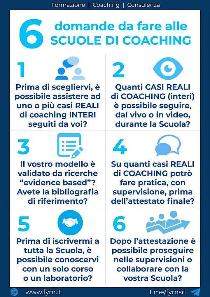 Immagine FYM Coaching LAB online
