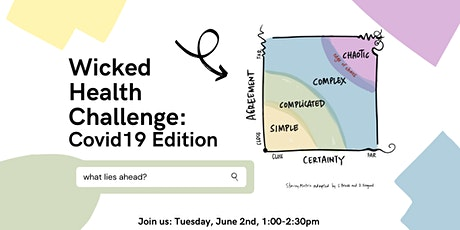 Wicked Health Challenge: Covid19 Edition tickets