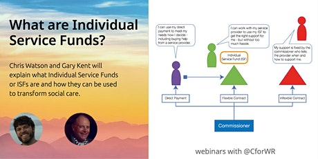 What are Individual Service Funds? tickets