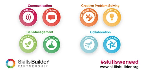 Staying Positive skills and the  Skills Builder Universal Framework Tickets