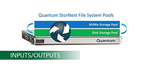 Easily Add NVMe to Your Infrastructure with StorNext File System Pools tickets