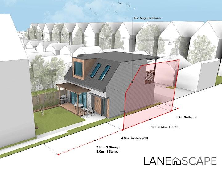 Lanescape's Laneway Suite Webinar - January 2021 image