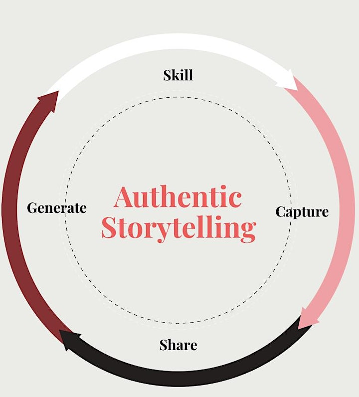 Business Storytelling Virtual Webcast with Gabrielle Dolan image
