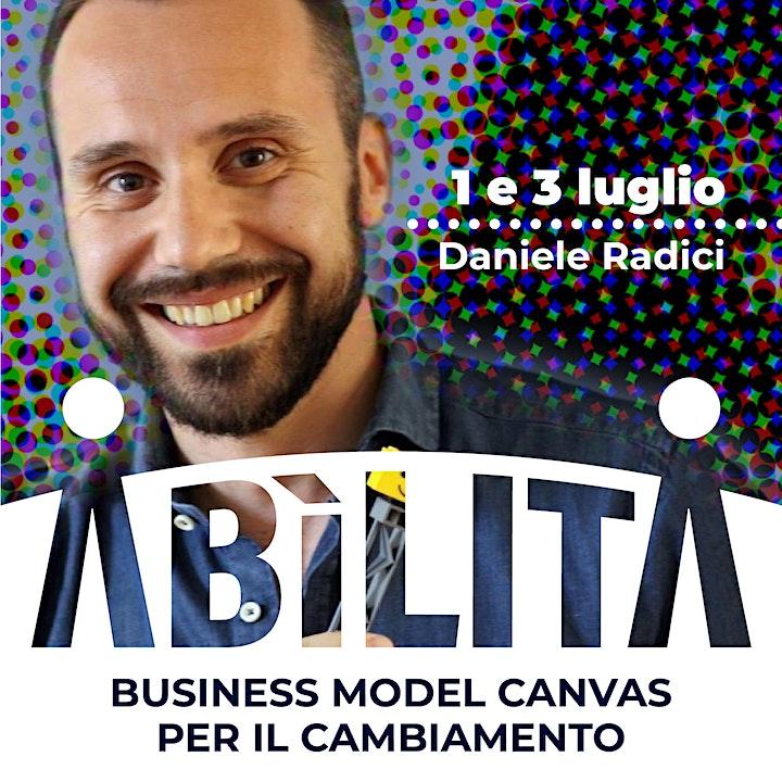 Immagine IL BUSINESS MODEL CANVAS COME STRUMENTO DI INNOVAZIONE E CAMBIAMENTO