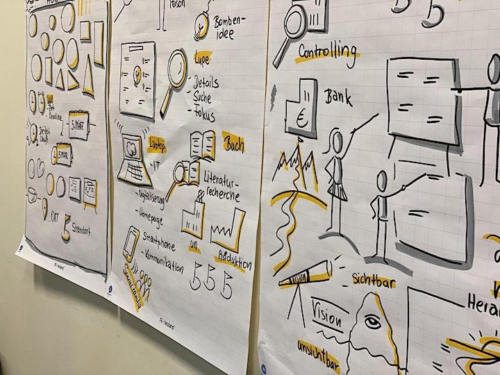 Sketchnotes für Einsteiger (Bremen): Bild