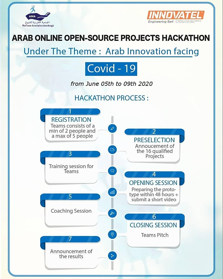 Image pour Arab Online Open-Source Projects Hackathon