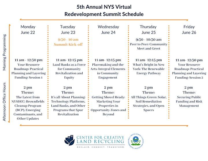 CCLR 5th Annual VIRTUAL Redevelopment Summit image
