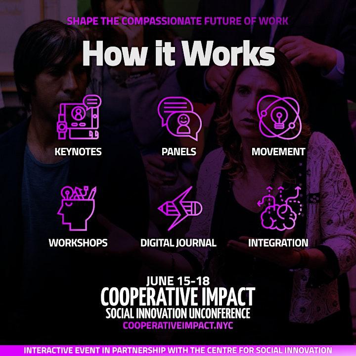 Social Innovation Unconference image