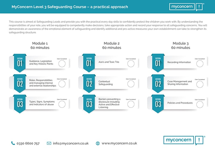 Safeguarding Children in England; a practical approach C#1 image