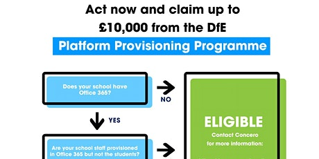 DfE funded Office 365 Platform Provisioning Programme tickets