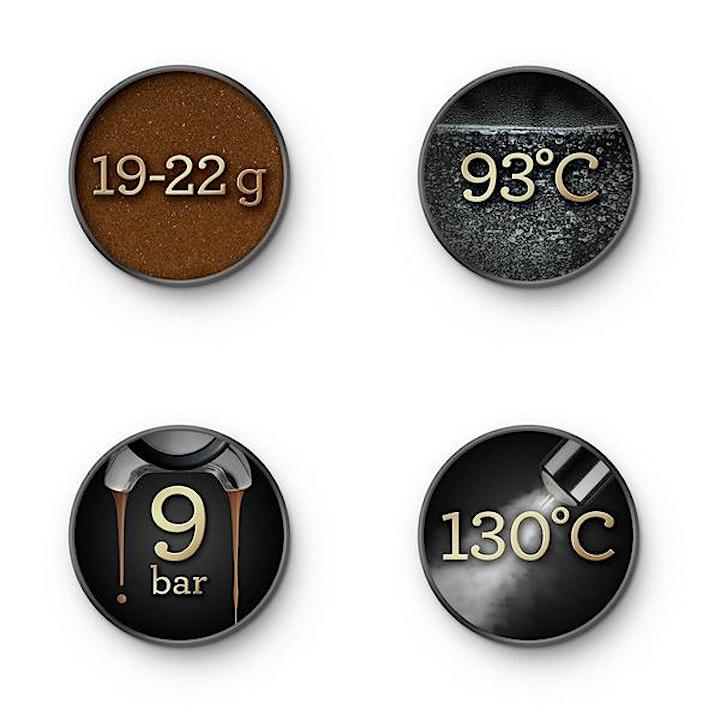 Afbeelding van Sage Appliances 1:1 Online Koffie Les
