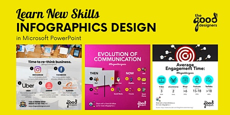 Infographics Design for Social Media & Email Marketing (Live Zoom Course) tickets