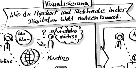 FLIPCHARTS und SKETCH NOTING für digitales Arbeiten (ONLINE WORKSHOP) Tickets