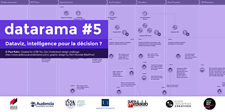 Datarama #5 : Dataviz, intelligence pour la décision ? billets
