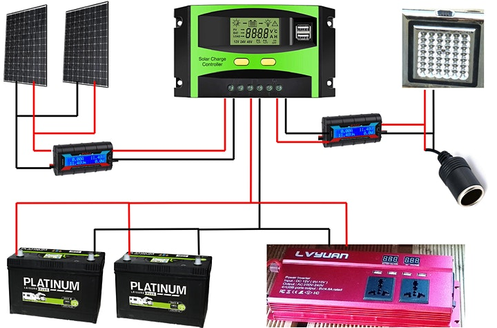 Introduction to Small Solar Power Systems - 20th Feb 2021 image