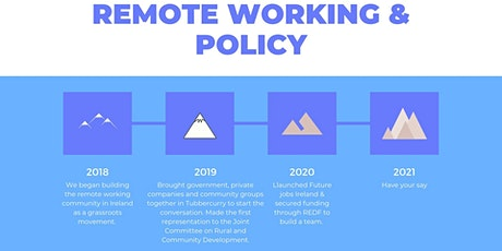 Remote Working Policy Needs tickets