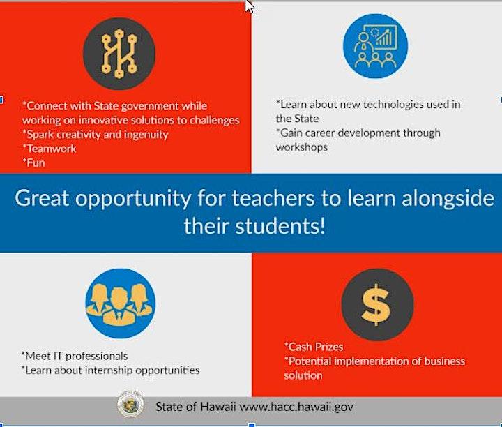 Educator Training Camp @ Online