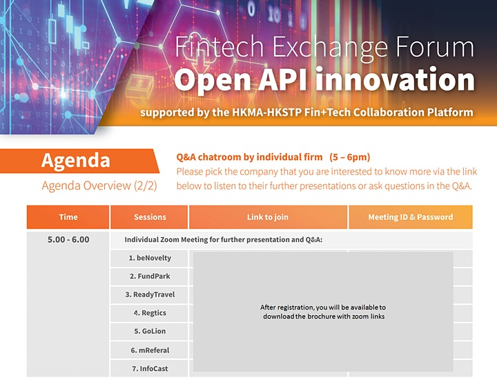 Fintech Exchange Forum: Open API innovation image
