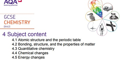 AQA Chemistry Paper 1, covering the main contents of Chemistry tickets