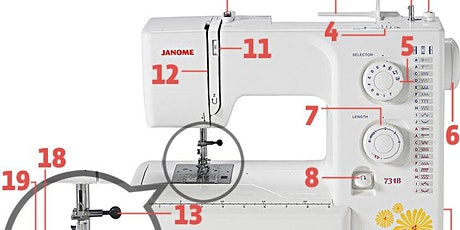 Sewing Machine Basics+ tickets