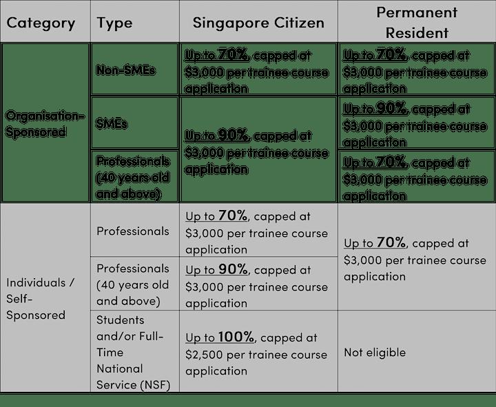Principles of Information Security Controls (15 - 17 December 2020) image