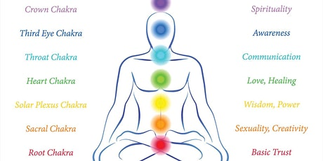 Sunset Meditation: Chakra Alignment for Energetic Clarity tickets