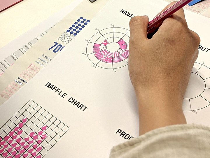 Intro to Data Visualization. All you need to know to make effective dataviz image