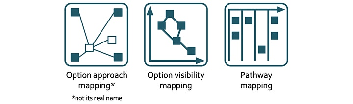 Agendashift interactive: Strategic Mapping with Outcomes (EMEA) image