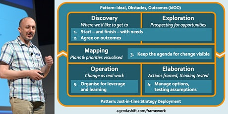 Agendashift Online: Strategic Mapping with Outcomes (Europe – 10-12:00BST) tickets