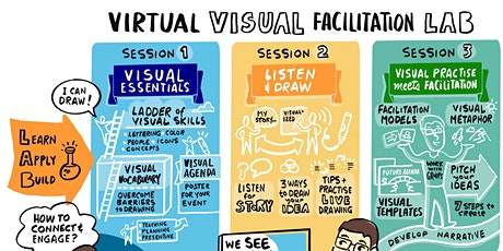 Virtual Visual Facilitation Lab tickets