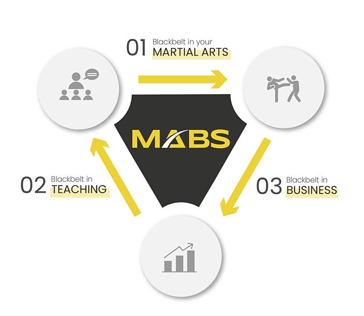 MABS Conference 2021 image