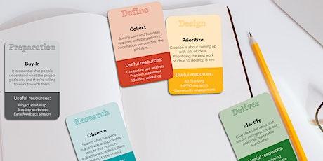Personas within a design process. Webinar & PDF toolkit. biglietti